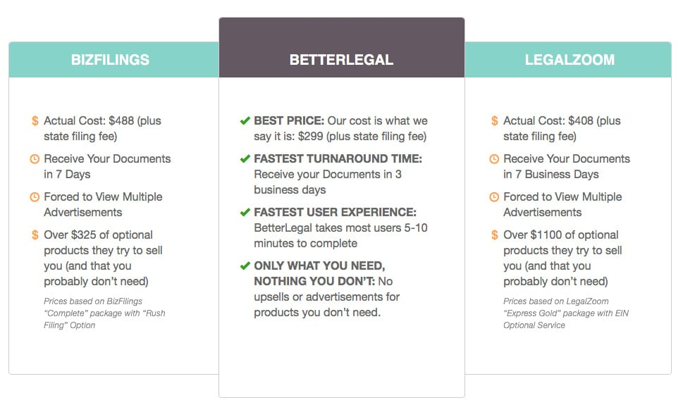 betterlegal pricing