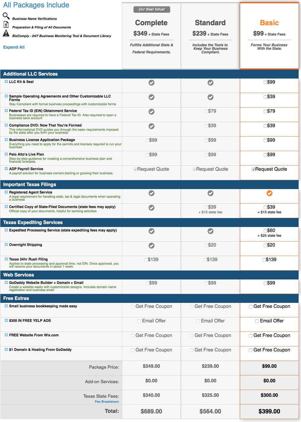 bizfilings vs northwest pricing