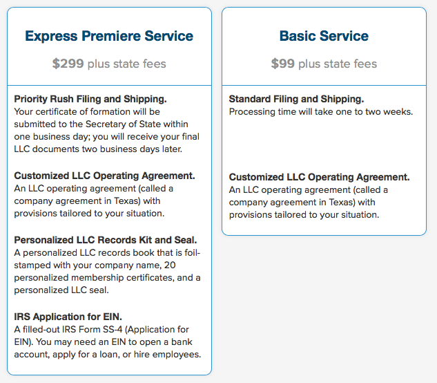 nolo llc pricing