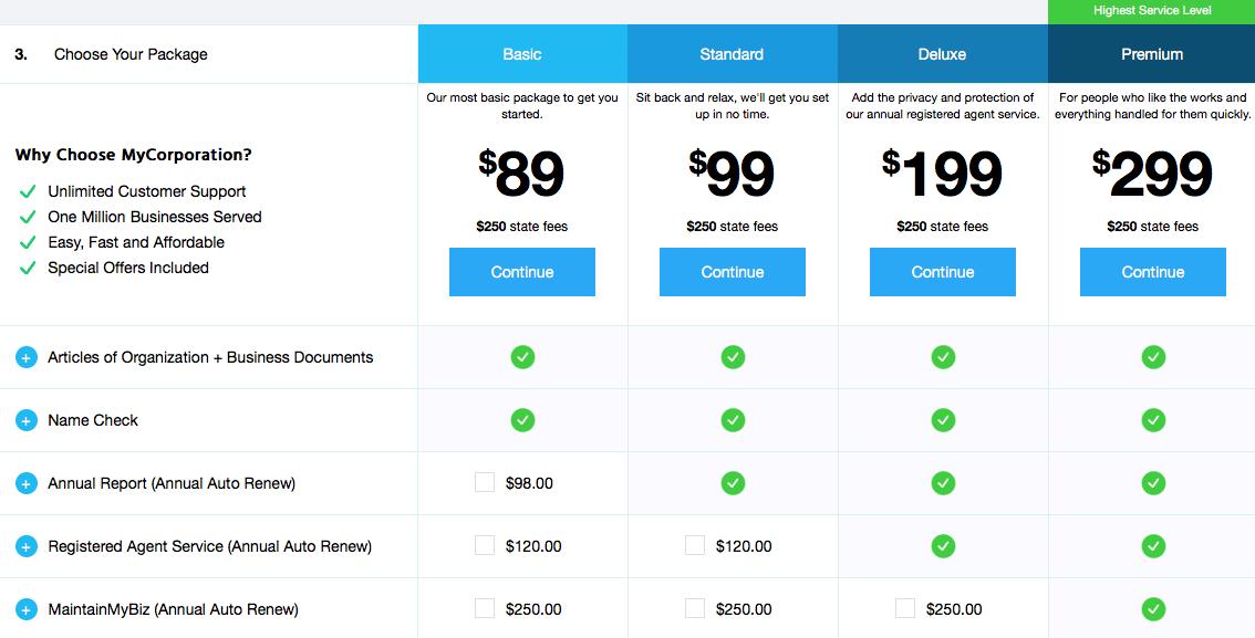 mycorporation pricing