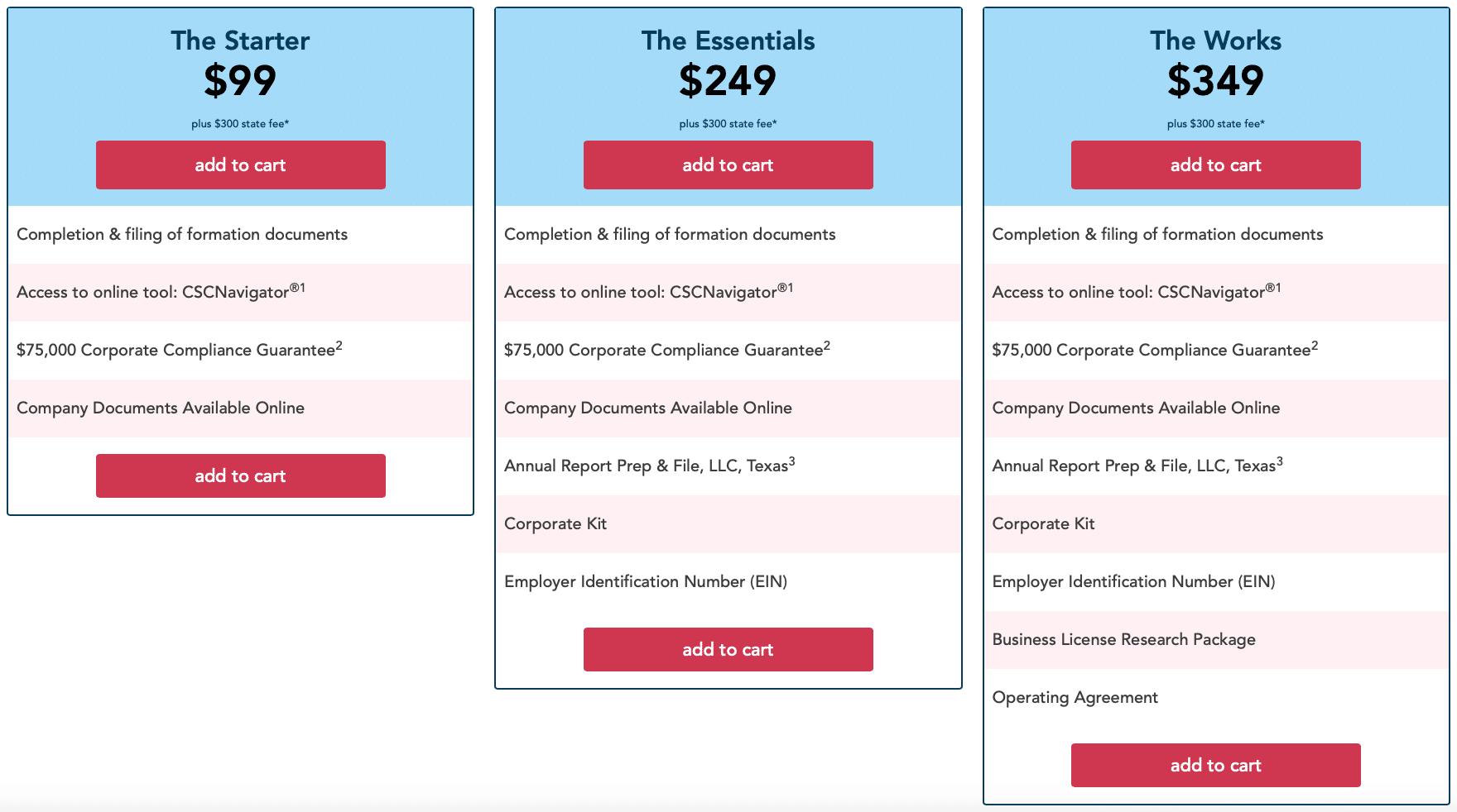 Incorporate.com Pricing